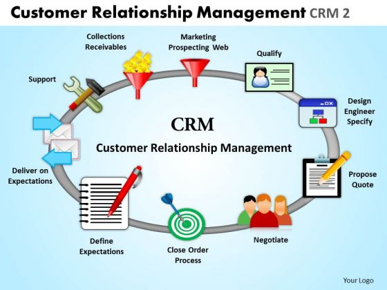 Business Circle Charts PowerPoint Templates Business Customer Relationship Management Ppt Slides