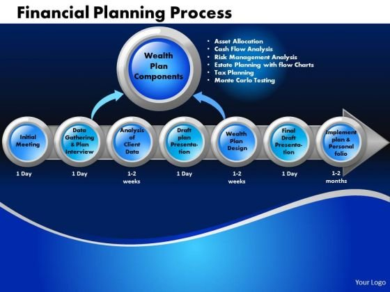Business Circle Charts PowerPoint Templates Marketing Financial Planning Process Ppt Slides