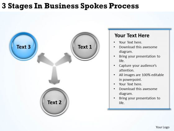 Business context diagrams 3 stages businerss spokes process ppt business context diagrams 3 stages businerss spokes process ppt powerpoint templates powerpoint templates ccuart Image collections