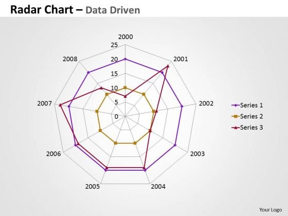 Business Data Analysis Chart Comparing Multiple Entities PowerPoint Templates