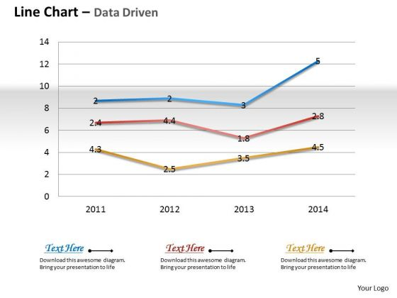 Business Data Analysis Chart Shows Changes Over The Time PowerPoint Templates