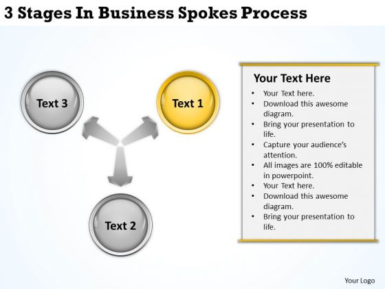 business_development_process_diagram_3_stages_businerss_spokes_ppt_powerpoint_slides_1