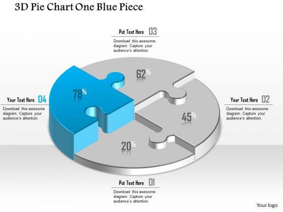 Business Diagram 3d Pie Chart One Blue Piece Presentation Template