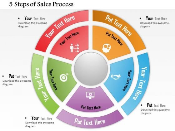 Sales Process Powerpoint Templates, Slides And Graphics