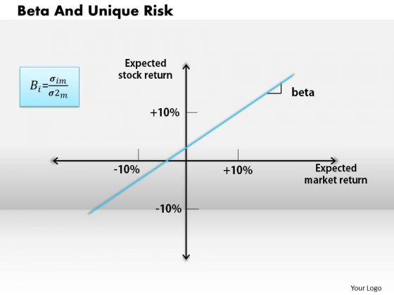 Business Diagram Beta And Unique Risk PowerPoint Ppt Presentation