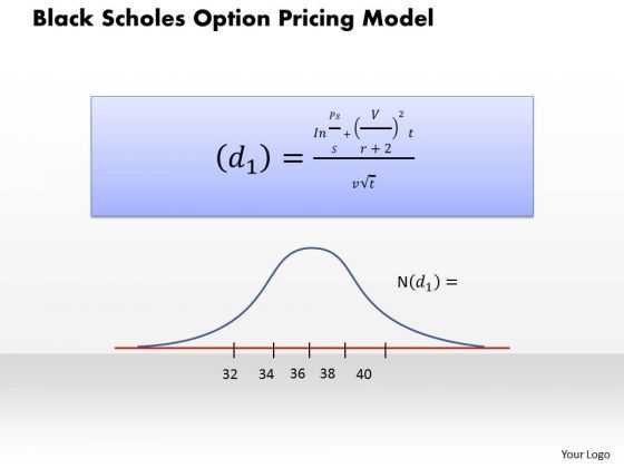 option pricing model