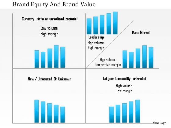 Business Diagram Brand Equity And Brand Value Presentation Template