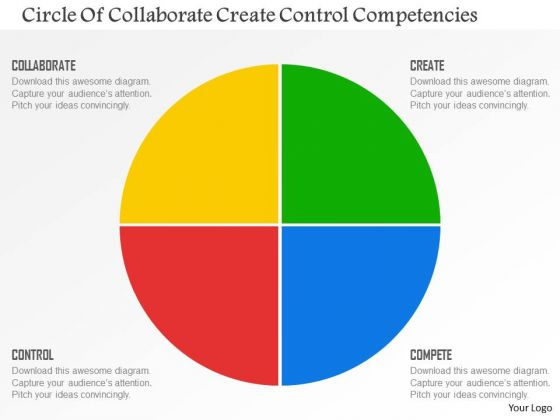 Business diagram circle of collaborate create control competencies business diagram circle of collaborate create control competencies presentation template powerpoint templates ccuart Choice Image