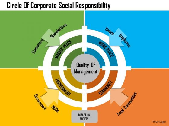 Business Diagram Circle Of Corporate Social Responsibility Presentation Template