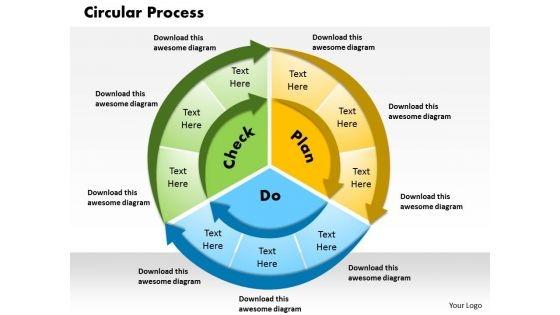 Business Diagram Circular Process PowerPoint Ppt Presentation