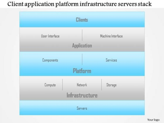 business diagram client application platform infrastructure servers