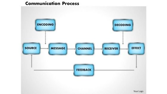 Business diagram communication process powerpoint ppt presentation business diagram communication process powerpoint ppt presentation powerpoint templates ccuart Gallery