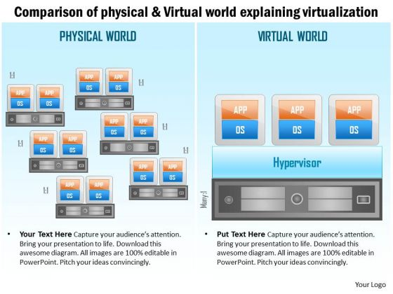 Business Diagram Comparison Of Physical And Virtual World Explaining Virtualization Ppt Slide