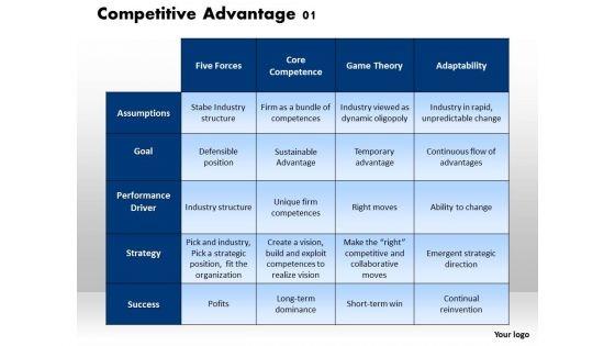 Business Diagram Competitive Advantage 01 PowerPoint Ppt Presentation