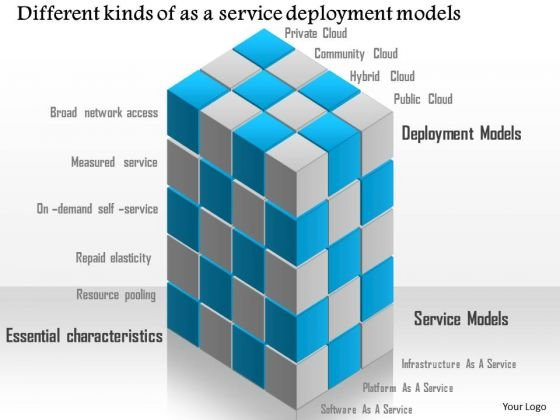 Business Diagram Different Kinds Of As A Service Deployment Models Ppt Slide