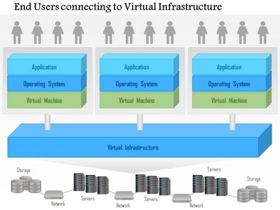 Business Diagram End Users Connecting To A Virtual Infrastructure Ppt Slide