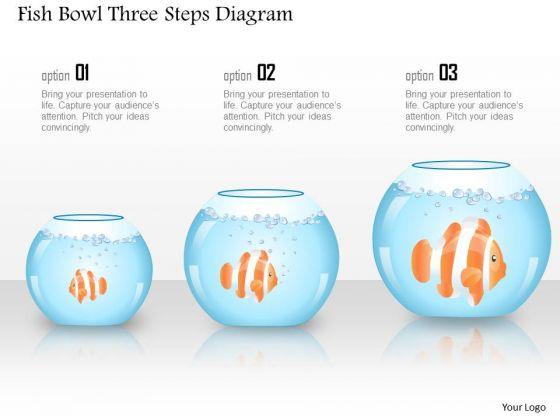 Business Diagram Fish Bowl Three Steps Diagram Presentation Template