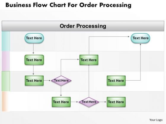 Business Diagram Flow Chart For Order Processing Presentation Template