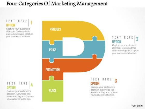 Business Diagram Four Categories Of Marketing Management Presentation Template