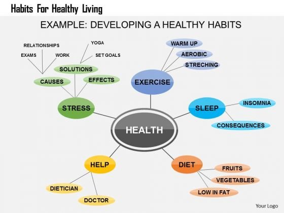 Business Diagram Habits For Healthy Living Presentation Template