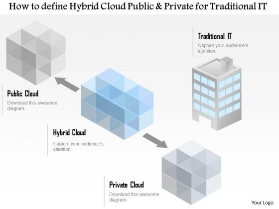 Business Diagram How To Define A Hybrid Cloud Public And Private For Traditional It Ppt Slide