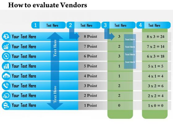 Business Diagram How To Evaluate Vendors PowerPoint Ppt Presentation