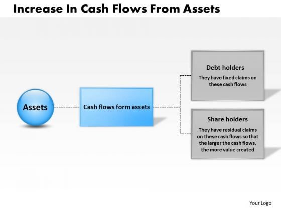 Business Diagram Increase In Cash Flows From Assets PowerPoint Ppt Presentation