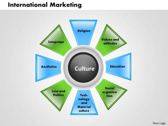 Business Diagram International Marketing PowerPoint Ppt Presentation