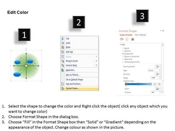 business_diagram_key_performance_indicators_customer_service_powerpoint_ppt_presentation_3