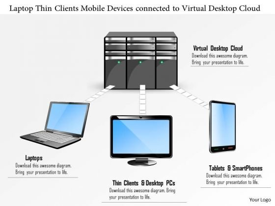 business diagram laptop thin clients mobile devices connected to computer mouse diagram business diagram laptop thin clients mobile devices connected to virtual desktop cloud ppt slide powerpoint templates
