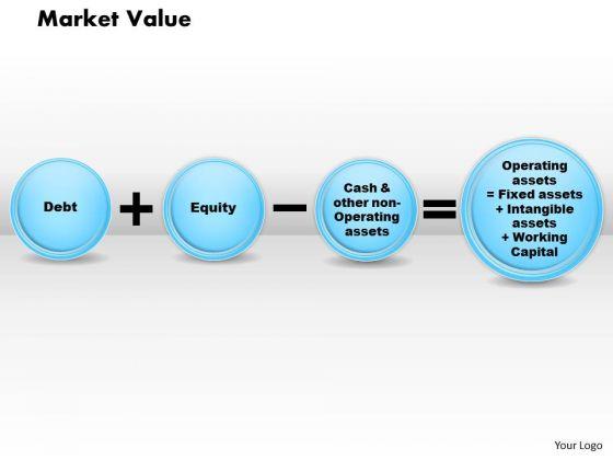 Business Diagram Market Value PowerPoint Ppt Presentation