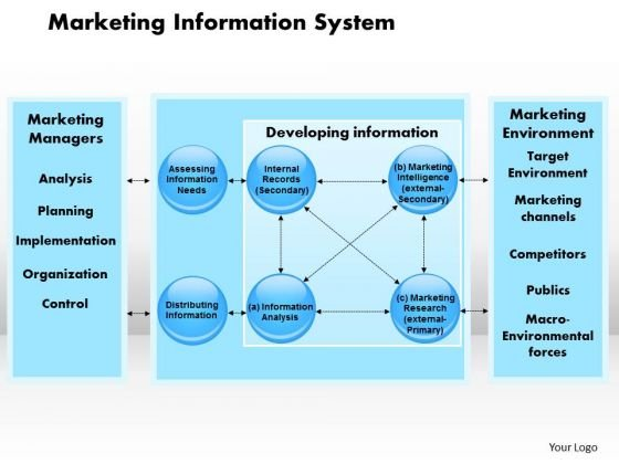Business Diagram Marketing Information System Powerpoint Ppt