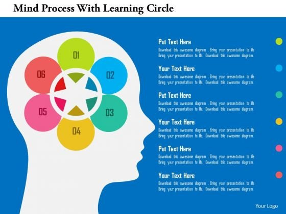 Business Diagram Mind Process With Learning Circle Presentation Template