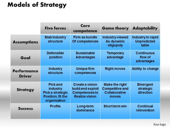 Business Diagram Models Of Strategy PowerPoint Ppt Presentation