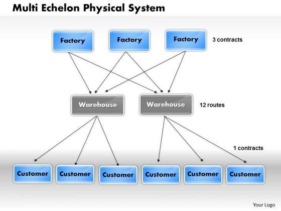 Business Diagram Multi Echelon Physical System PowerPoint Ppt Presentation