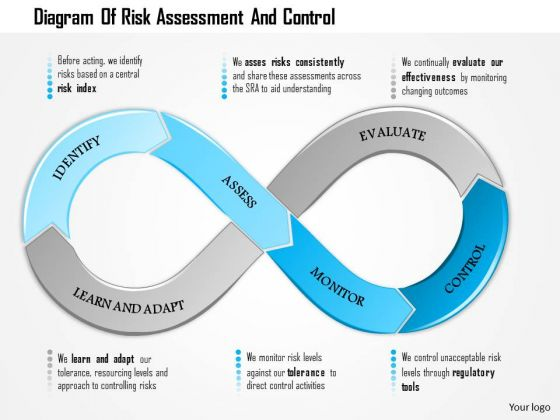 Business Diagram Of Risk Assessment And Control Presentation Template
