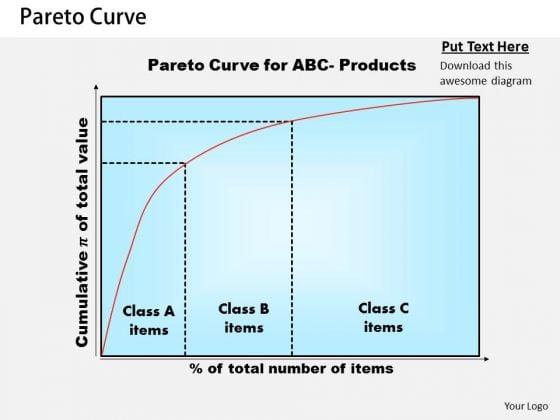 Business Diagram Pareto Curve PowerPoint Ppt Presentation