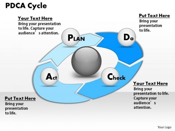 Business Diagram Pdca Cycle PowerPoint Ppt Presentation