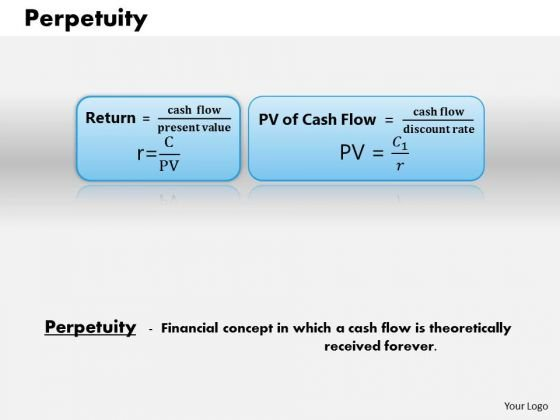 Business Diagram Perpetuity PowerPoint Ppt Presentation