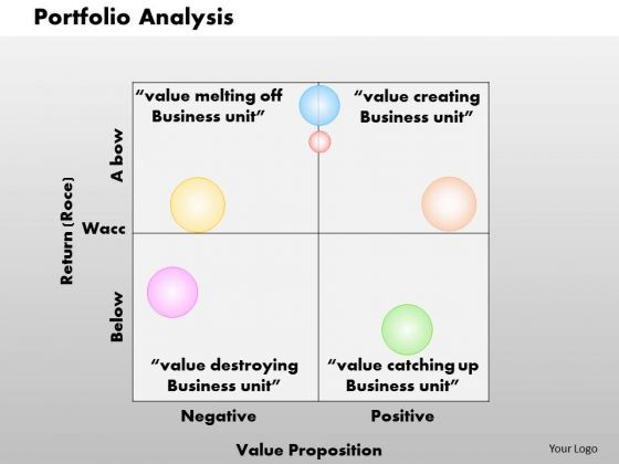 portfolio analysis Definition of portfolio analysis: one the hardest aspects of portfolio management is portfolio analysis which requires the assessment of components of the fund.