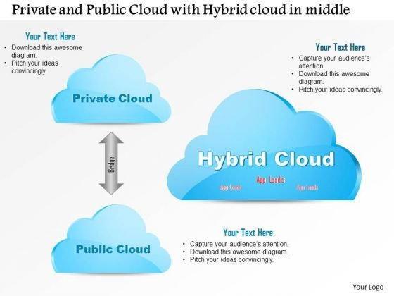 Business Diagram Private And Public Cloud With Hybrid Cloud In The Middle Presentation Template