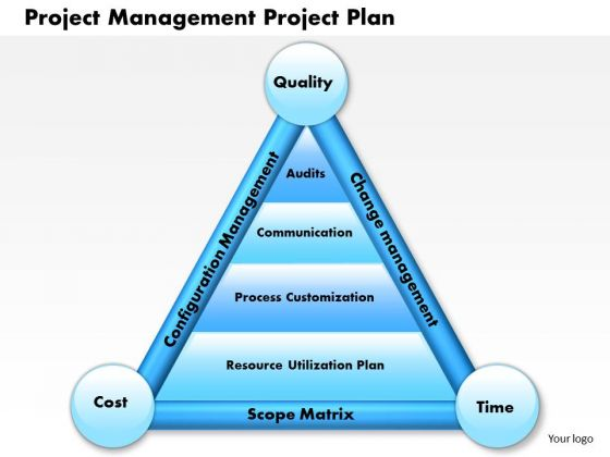 project management powerpoint