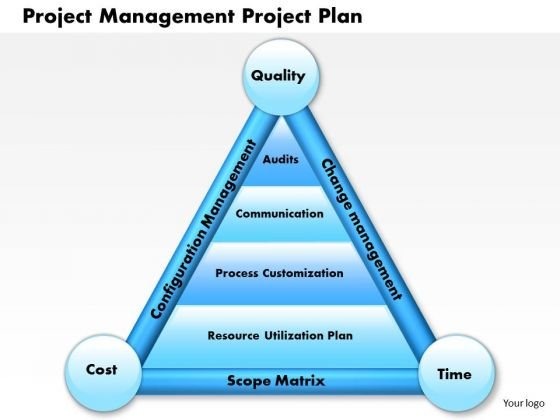 business diagram project management project plan powerpoint ppt