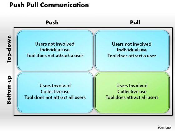 Business Diagram Push Pull Communication PowerPoint Ppt Presentation
