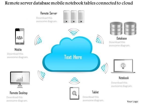 Business Diagram Remote Server Database Mobile Notebook Tables Connected To Cloud Ppt Slide