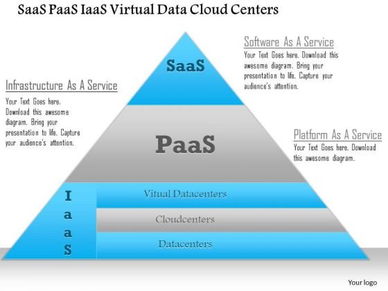 Business Diagram Saas Paas Iaas Virtual Data Cloud Centers Ppt Slide