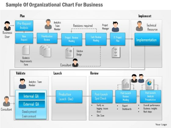 Business Diagram Sample Of Organizational Chart For Business Presentation Template