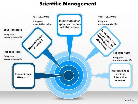 Scientific management PowerPoint templates, Slides and Graphics