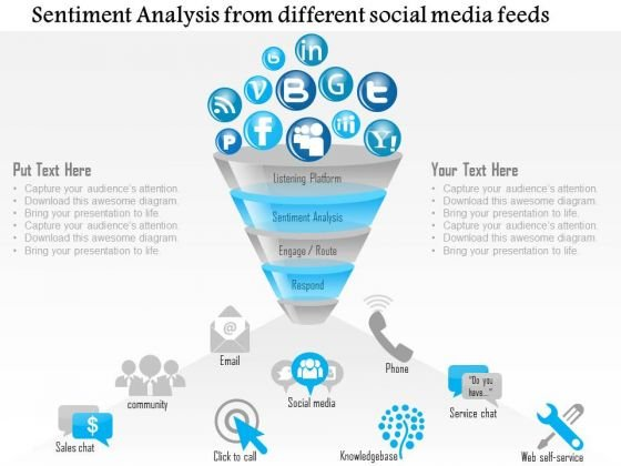 Business Diagram Sentiment Analysis From Different Social Media Feeds Ppt Slide