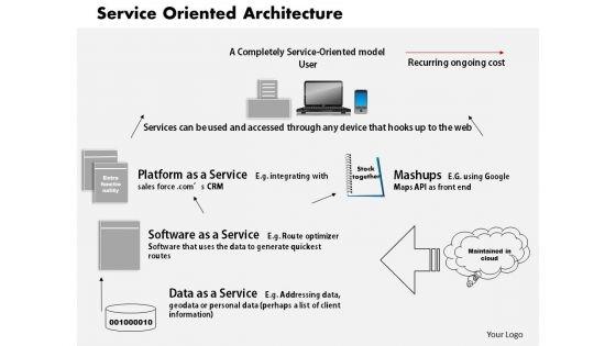 Business diagram service oriented architecture powerpoint ppt business diagram service oriented architecture powerpoint ppt presentation powerpoint templates ccuart Choice Image